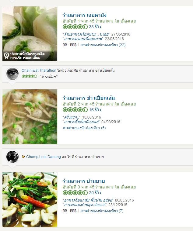ดูกันร้านอันหารอันดับ 1 ของเมืองเลยจากผลโหวตของ Tripadvisor